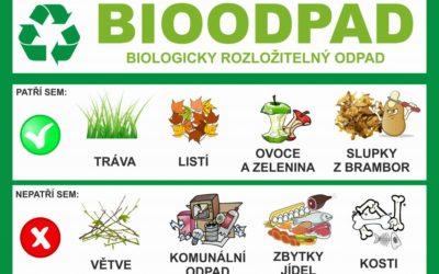 Vývoz bioodpadu 2021