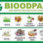 Bioodpad pro rok 2018